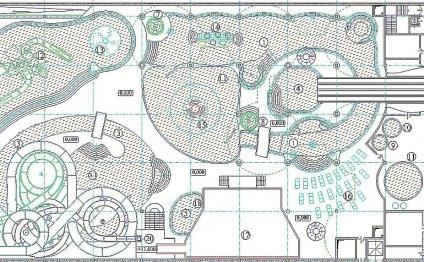 3 Проектирование аквапарков